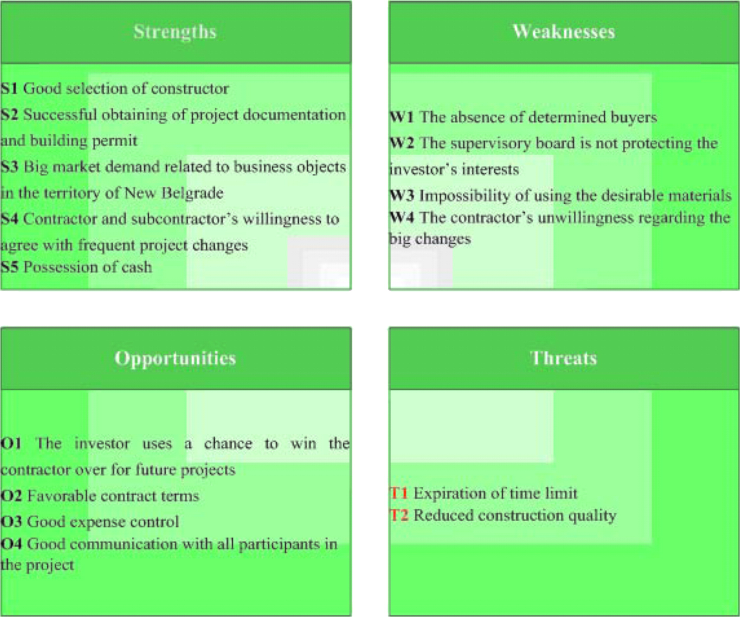 3 weaknesses to put on a job application