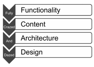 web application functional specification example