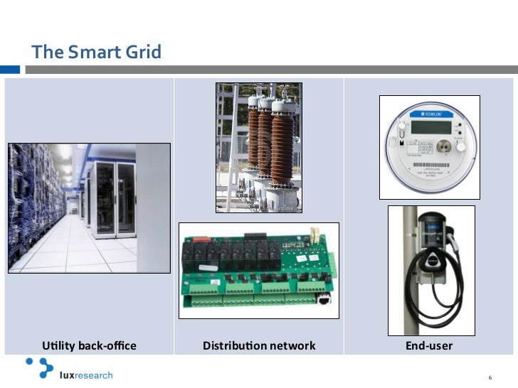 smart grid technology and applications