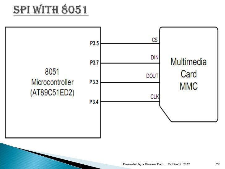 applications of 8051 microcontroller pdf