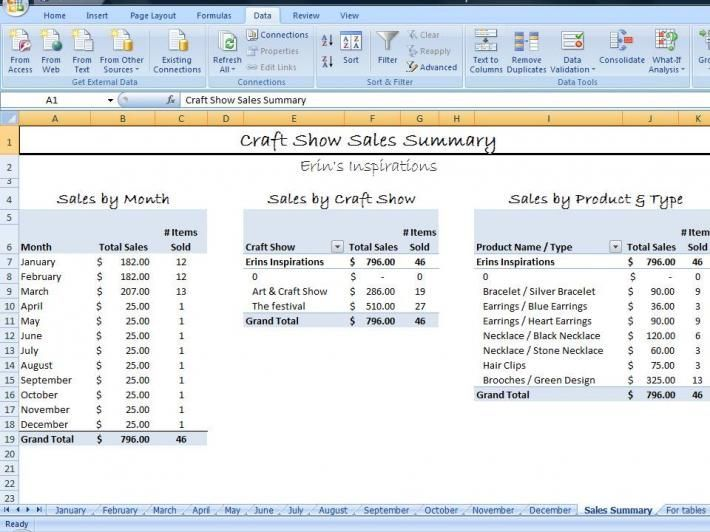 application of ms excel in business