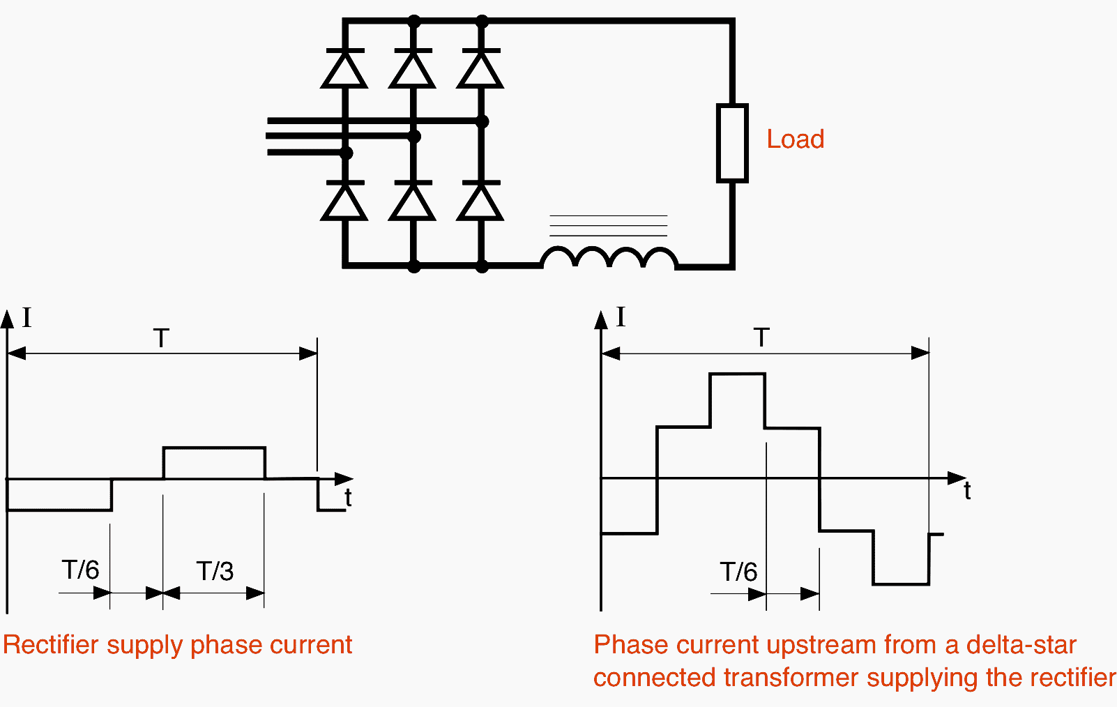 ac bridges and their applications