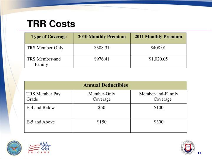 dmdc reserve component purchased tricare application